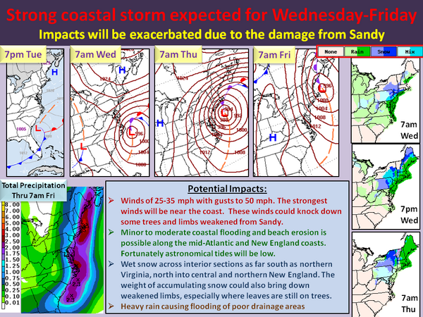 Significant Noreaster appears likely for latter half of work week in Northeast http://t.co/Yv9bAAdt (via @usNWSgov)