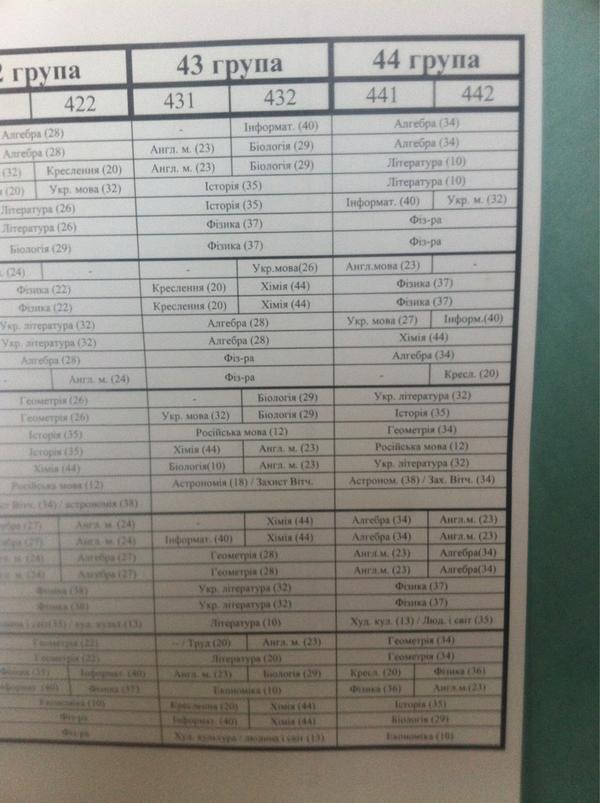 Расписание 43 автобусов гомеля