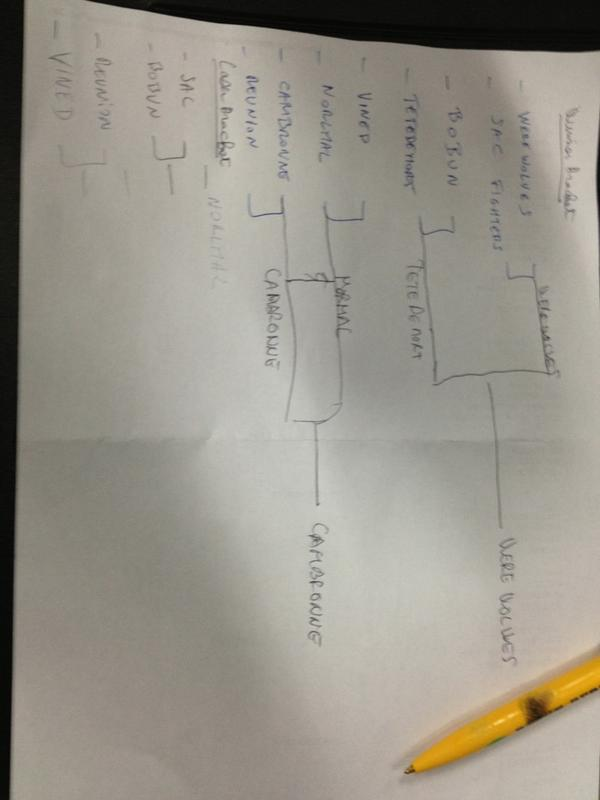 [ESB2012] Tournoi Garou - Team tournament 2v2 A7W4qD7CcAEzyni