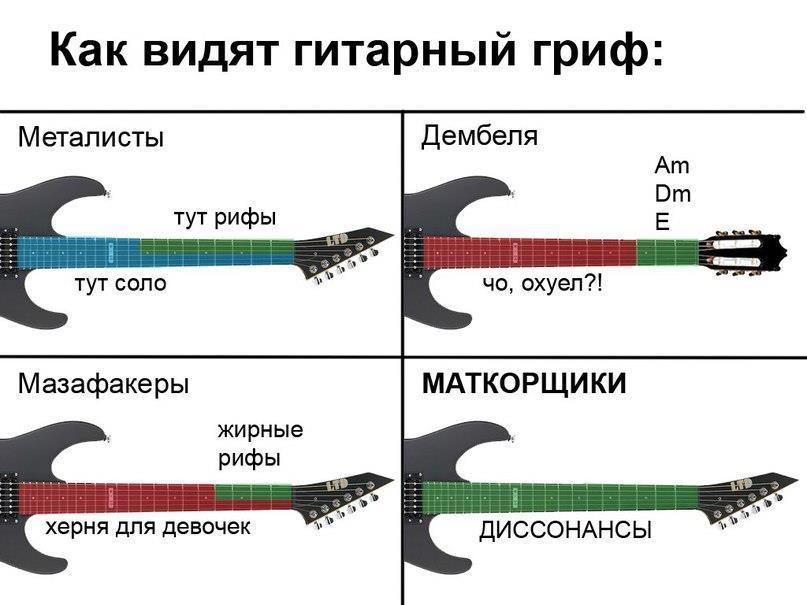 менее, картинки про гитаристов смешные всего локализуется