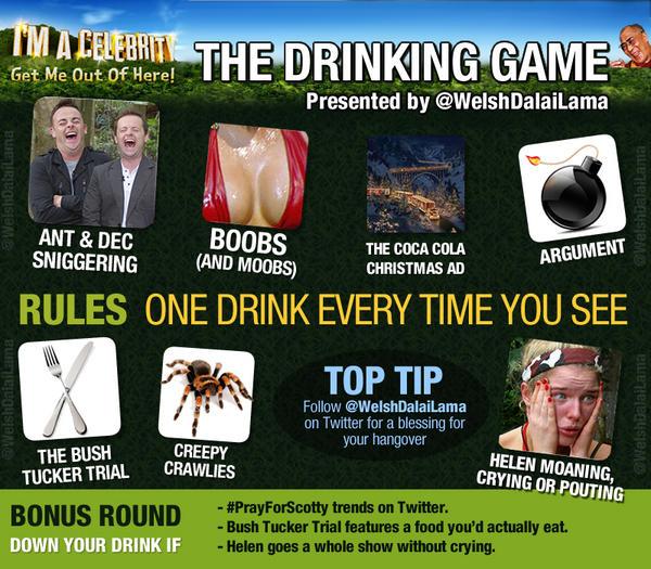 Celebrity masterchef drinking game