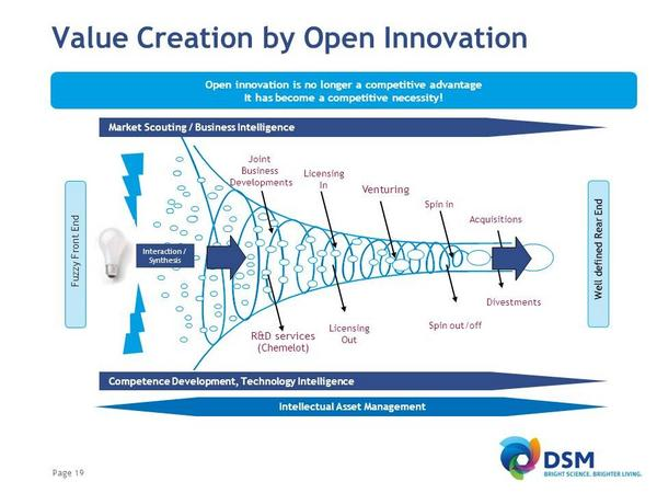 value creation what drives your company Value drivers will make a company's products seem better than its competitors' by creating as many value drivers as possible, a company can boost its leverage on the marketplace they will further influence consumers to purchase that product.