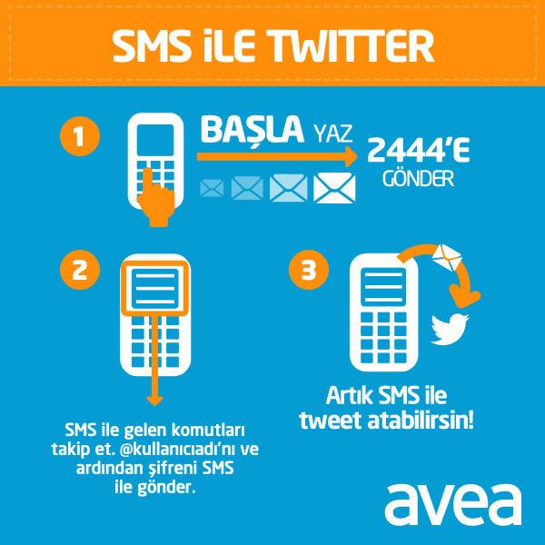 Turk Telekom SMS Portal