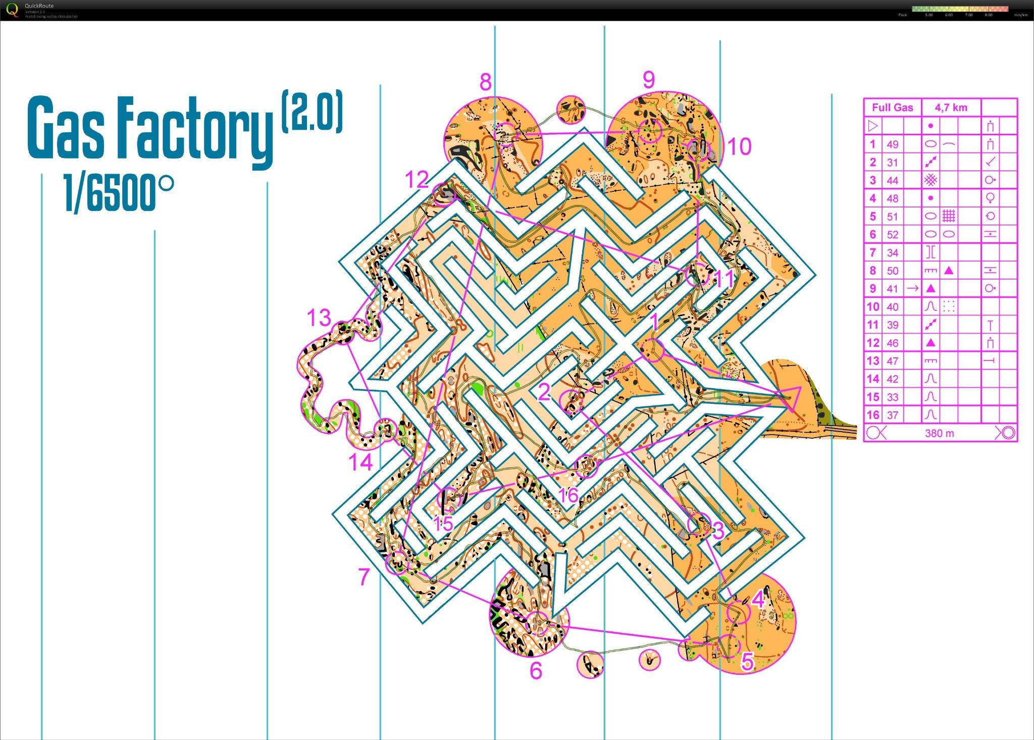 Gas factory orienteering map