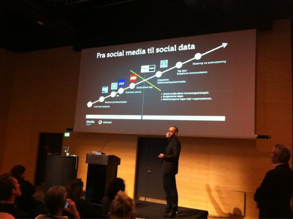 Skellet mellem, hvornår Social Media bliver forretningsorienteret!  #netbizz2012 #thinkdigital http://pic.twitter.com/GEIrUg3e