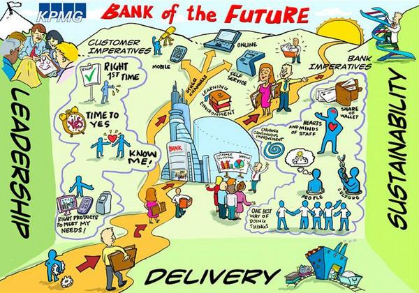 Банк будущего