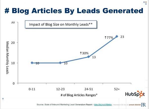 "Thumbnail for ""Marketing Metrics the Matter!"" #Vocus webinar smarts"