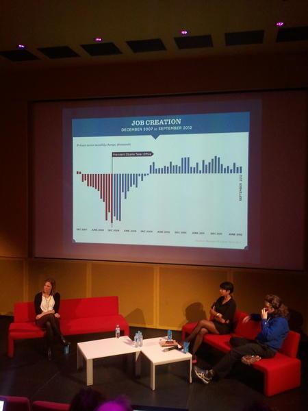 #pdffrance la fameuse courbe du chômage avant/après Obama http://pic.twitter.com/8oCXKEQT