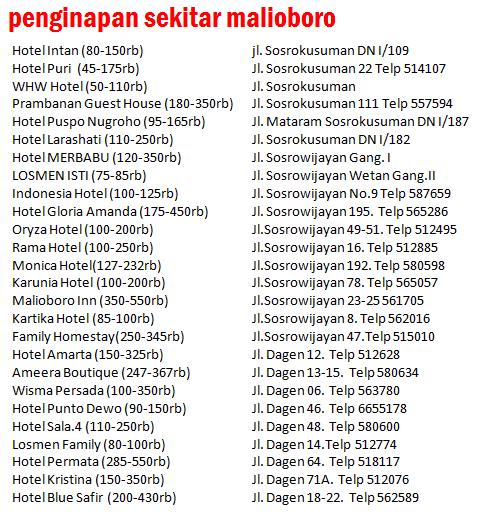J O G A On Twitter Penginapan Daftar Sekitar Malioboro Tco P5AfsWAM