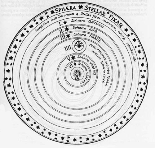 the impact of the heliocentric theory to the vatican Apa 6th leveillee, n p (2011) copernicus, galileo, and the church: science in a religious world inquiries journal/student pulse, 3(05) retrieved.