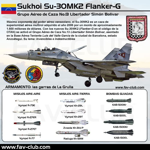 Sujoi Su-30 MK2 - Página 21 AcYAoxzCAAEJEF9