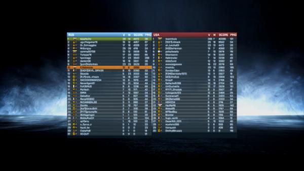 battlefield 3 aim