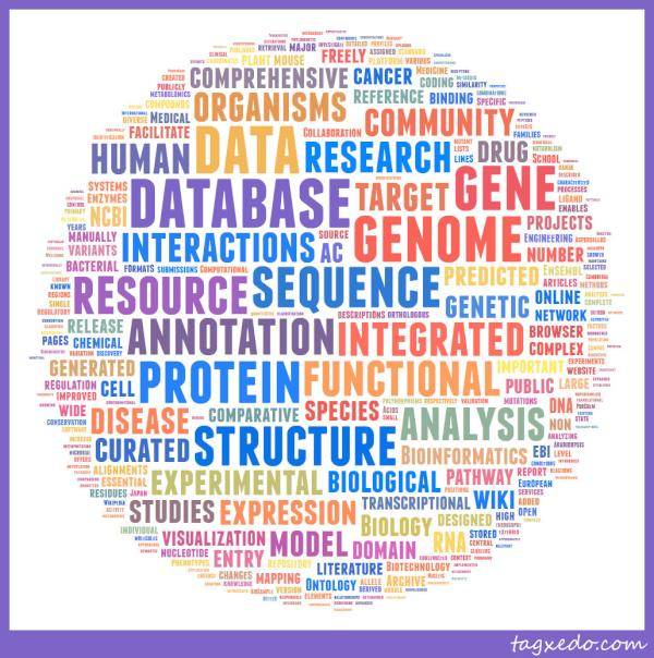 Andrew su on twitter word cloud of nar 2012 database issue andrew su on twitter word cloud of nar 2012 database issue abstracts via httpttmtefz0k httpt2zrzzkeg freerunsca Choice Image