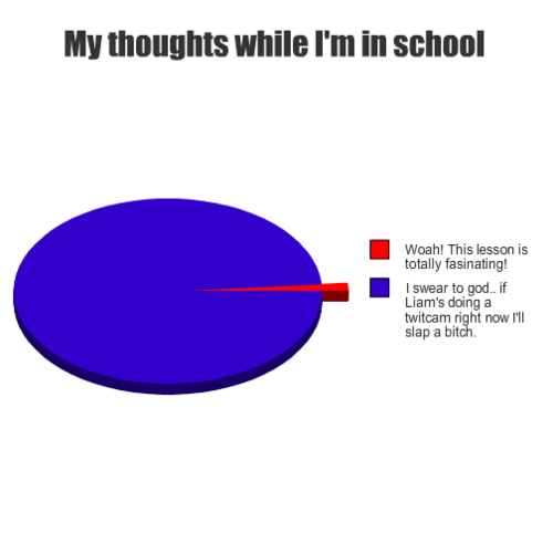 RT @thesuperbkid: My thoughts at school. http://t.co/6IwEumod