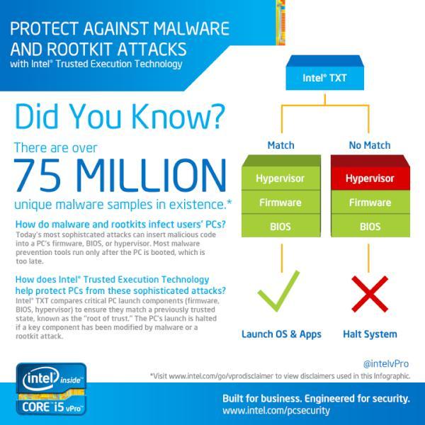 Intel @ #CES2019 on Twitter: