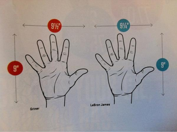 lebron james hand size