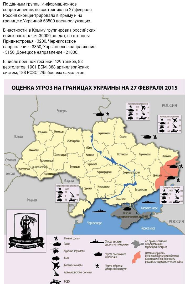 Дипломатия не сработает, пока США не вооружат Украину: мы медлили в Руанде и Боснии - время вспомнить эти уроки, - экс-главнокомандующий НАТО - Цензор.НЕТ 9997