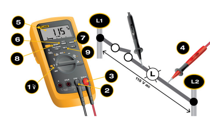 Here are the steps for measuring ac voltage with a digital multimeter.>http://t.co/f8zQcCsb4D http://t.co/ad6xgfa0ga