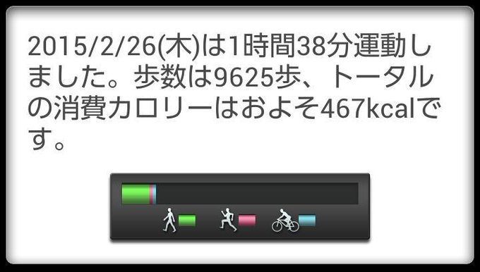bb19891325f5d 2月26日(木)の歩数は9625歩、消費カロリーは467カロリー。 posted at 05 56 03