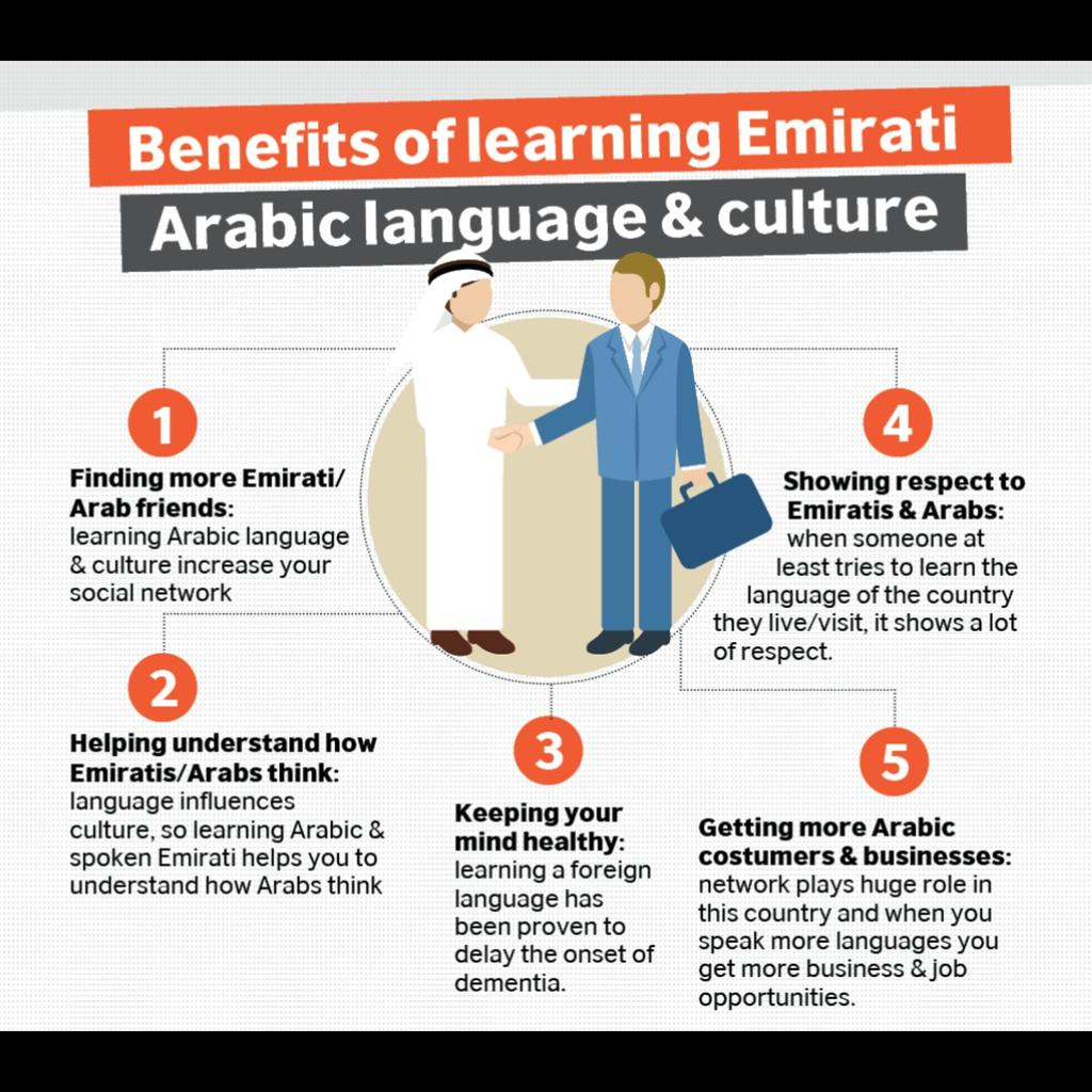 the benefits of learning the foreign languages Learning a new language isn't just good for traveling 5 proven benefits of learning a new language decision making is simpler in a foreign language.