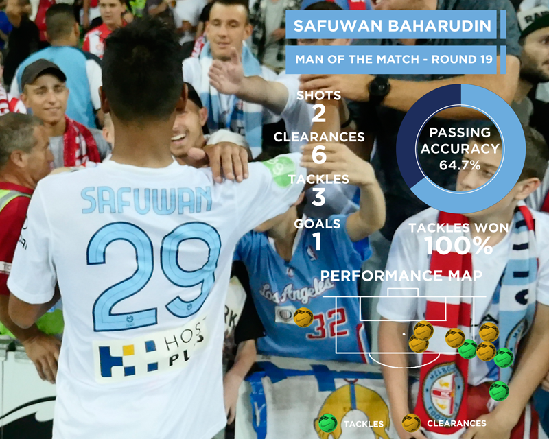 MOTM | Voting has closed for the @MelbourneCity Man of the Match and @saftwentyone is your winner! Well done Safuwan! http://t.co/rTGGdMy9Cc