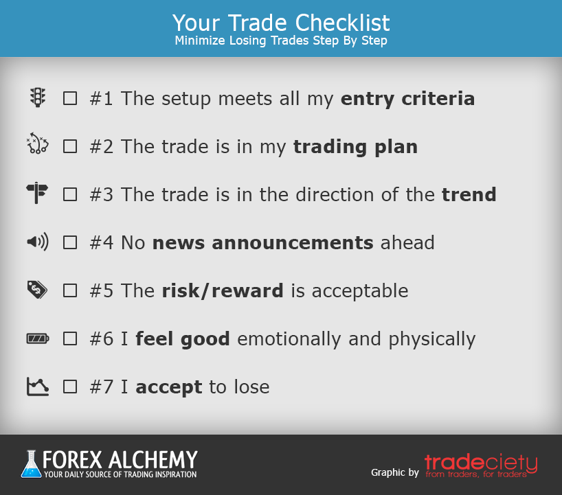 Day trading requirements for forex