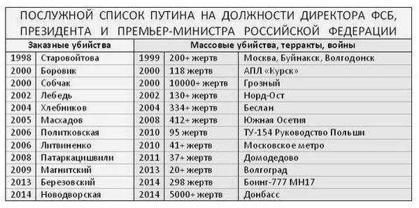 Россия продолжает поставлять на Донбасс наемников, вооружение и военную технику, - спикер АТО - Цензор.НЕТ 7821