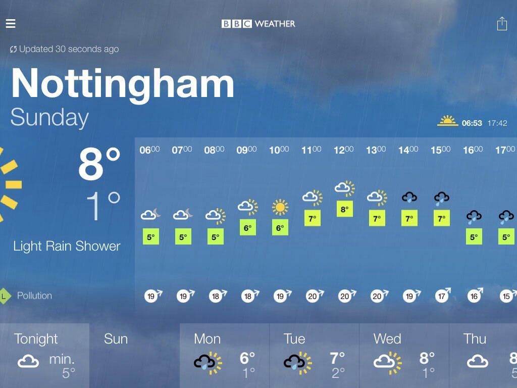 nottingham weather - photo #11