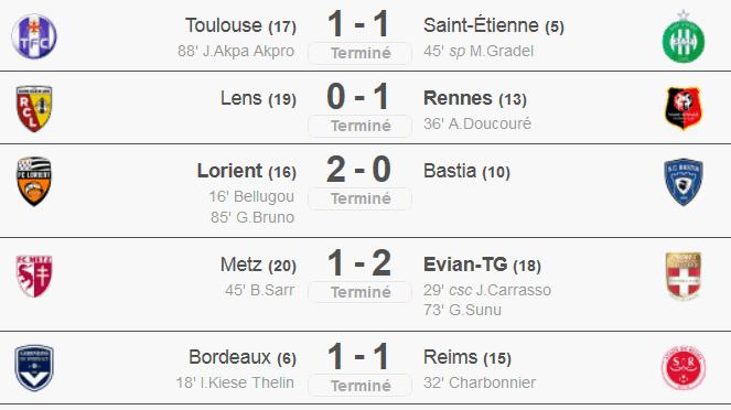 [Ligue1] 27ème journée   B-9cY3vW4AAlZoN