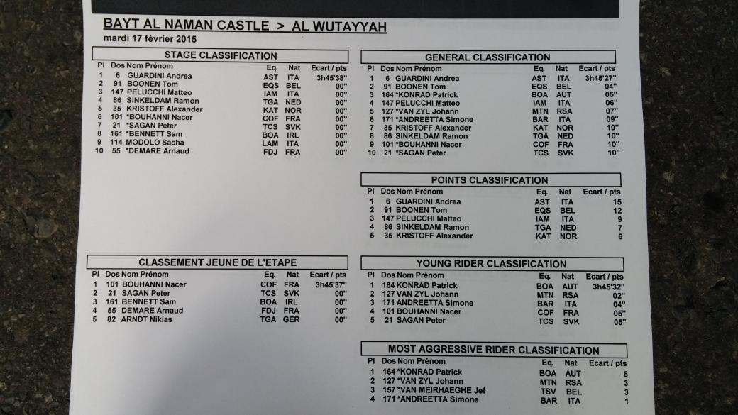 Tour of Oman  2015 (2.HC)  B-CwBgRCIAAXdUo