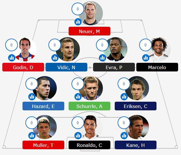 European football back tonight so here's my fantasy team! Join my league - http://t.co/sBNF761CT5. Pin:8320106 http://t.co/DSiaxZAdO6
