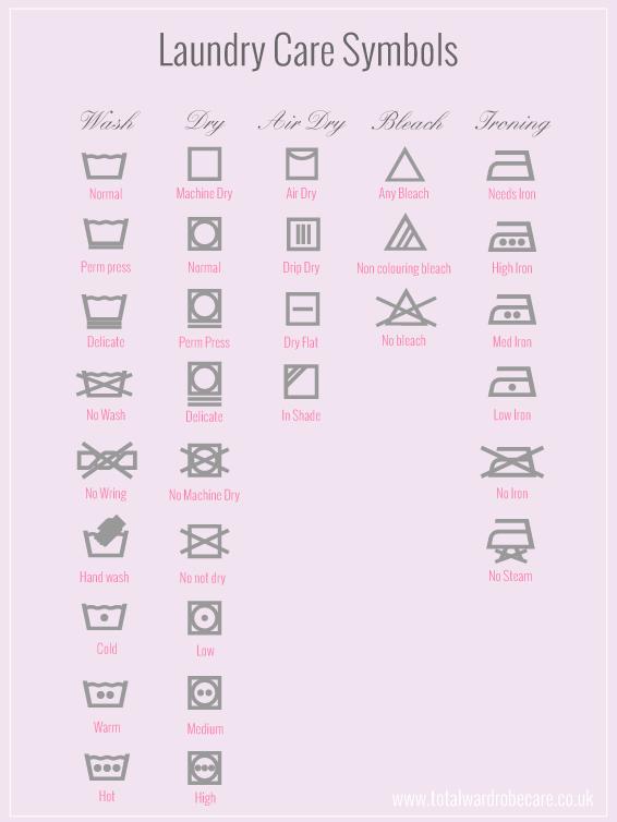 Total Wardrobe Care On Twitter Laundry Symbols Explained Washing