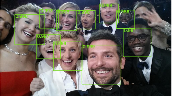 New Face Detection Algorithm to revolutionize search