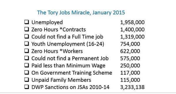 Employment statistics - Page 3 B-JcmYWIcAAq23A