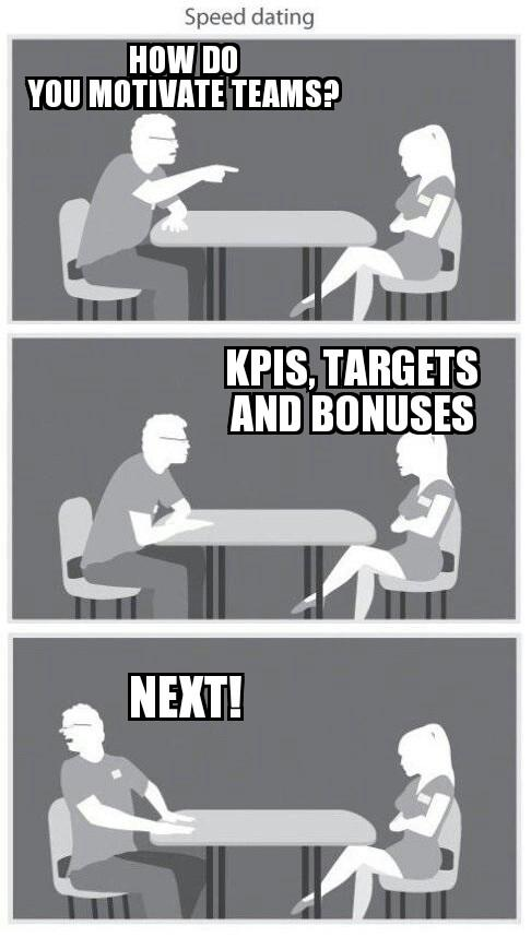 how to do speed dating