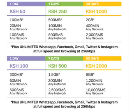 Guys, check this out! Another migration is happening...a migration towards affordable data.. #NairobiRed #Unliminet http://t.co/QJuy1UnVnK