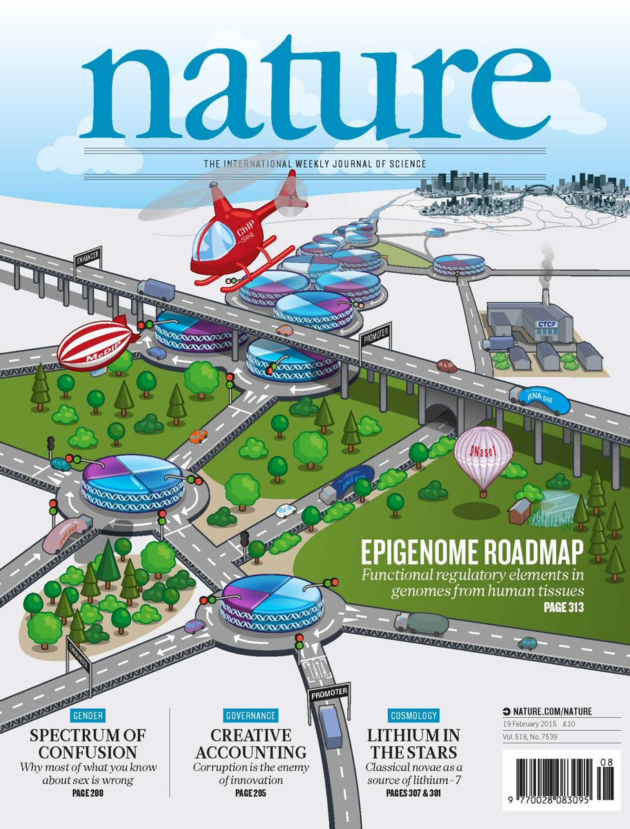On the cover this week: Epigenome Roadmap: Functional regulatory elements in genomes from human tissues http://t.co/CuOiu5Tpxs