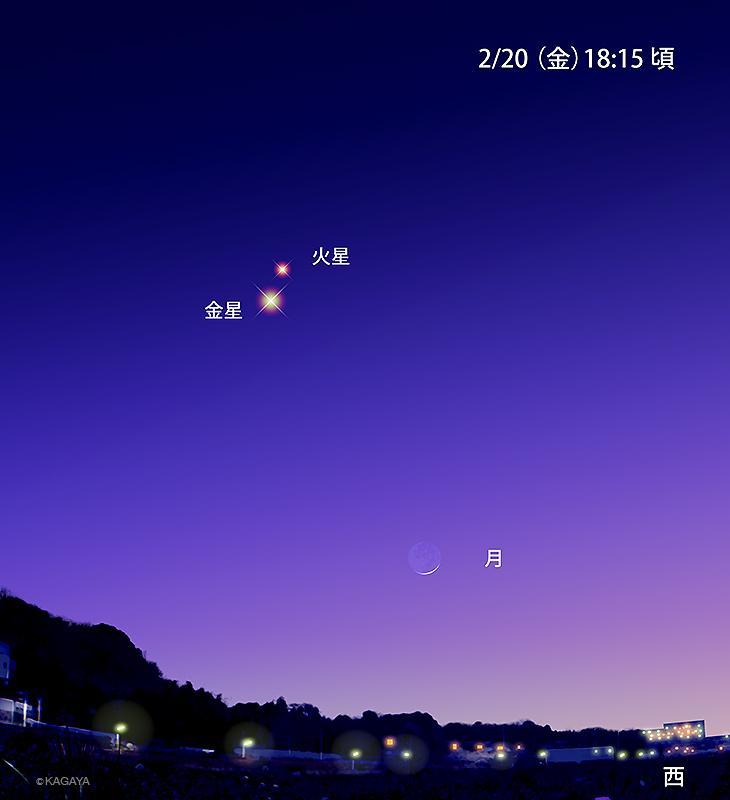 まもなく、暗くなり始めましたら西の空をご覧ください。明るい宵の明星(金星)とそのすぐ上に寄り添うように火星が見えるはずです。空の開けた場所では地平線のそばに極細の月が見えるかもしれません。月はすぐに沈んでしまいます。 pic.twitter.com/3X8FImHkpc