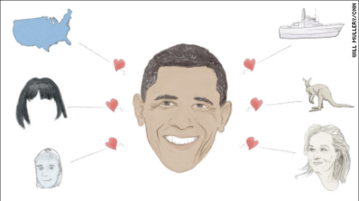 CNN Obama fan art about what Obama loves
