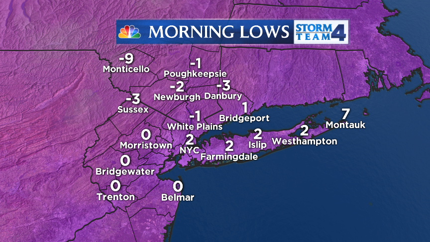 In the words of the great Britney Spears, Oops we did it again! The coldest #nyc morning in 11 years! http://t.co/bkkCXgeaKi