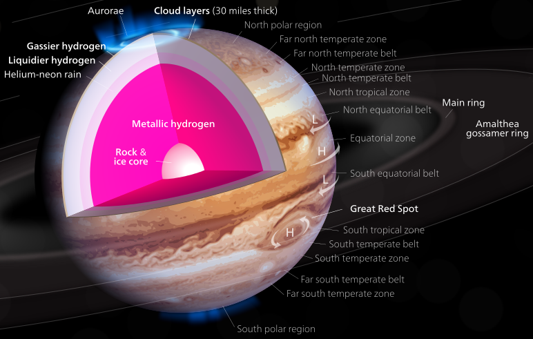 Andrew Rader On Twitter   U0026quot Inside Jupiter   U0026 39 Metallic