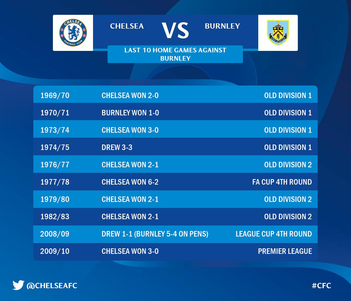 Premier League - Chelsea vs Burnley B-XbgAICQAAfbLA