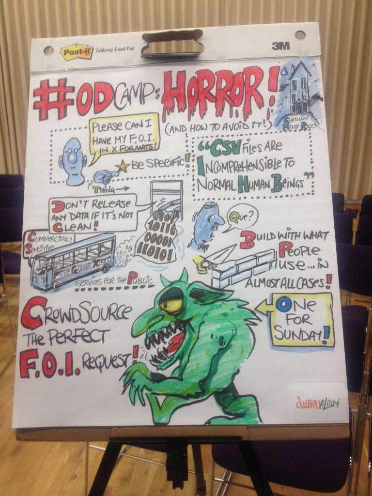 Opendata horror stories and the FOI monster! #odcamp http://t.co/0BNorJbqGe
