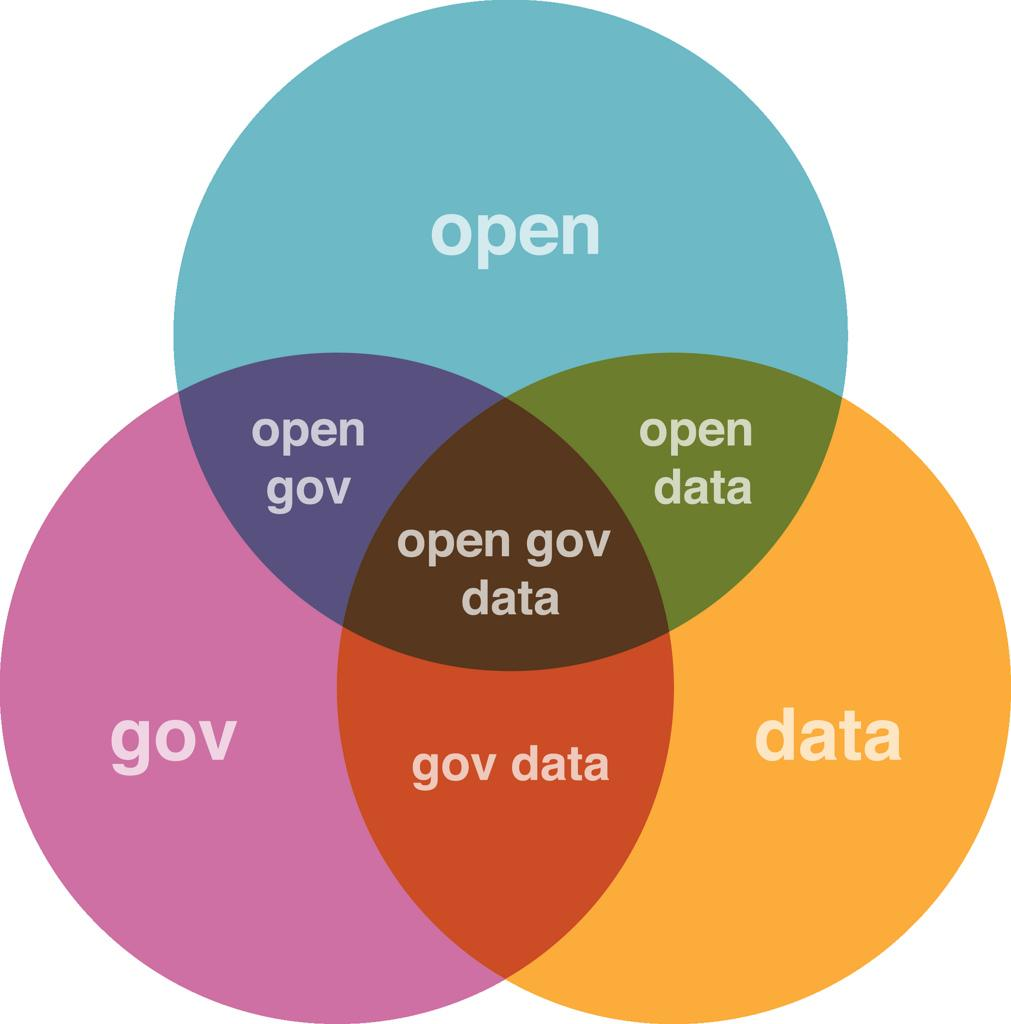 RT @thesatorilab: The birth of open data inWales http://t.co/vaHC4S985a #opendataday #opendatawales #odcamp http://t.co/s0SSkYI24p