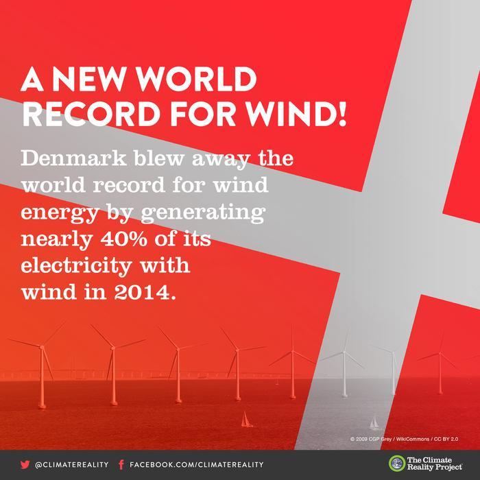 Denmark - Greenest for Energy B-Zp04NIQAA0XJa