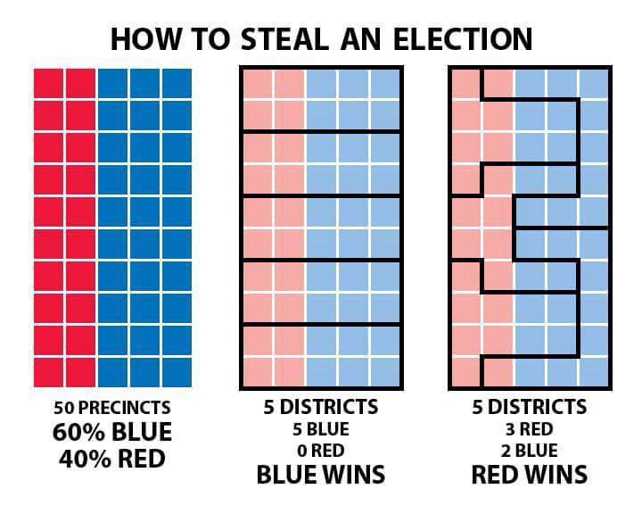 How To Steal An Election. #opengov #dataviz http://t.co/Ao88KVZIOf