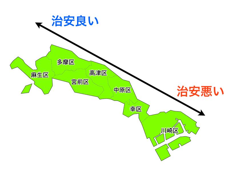 NAVER まとめ【川崎市】治安の良い場所・悪い場所。本当に住みやすい地域は?