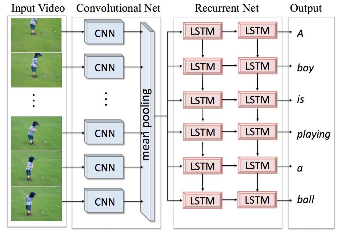 ebook методические указания к спецкурсу методы синтеза органических соединений
