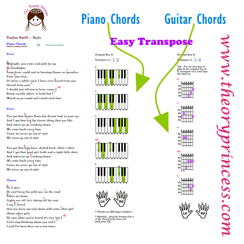 Theory Princess On Twitter Piano Guitar Chords Chord Charts