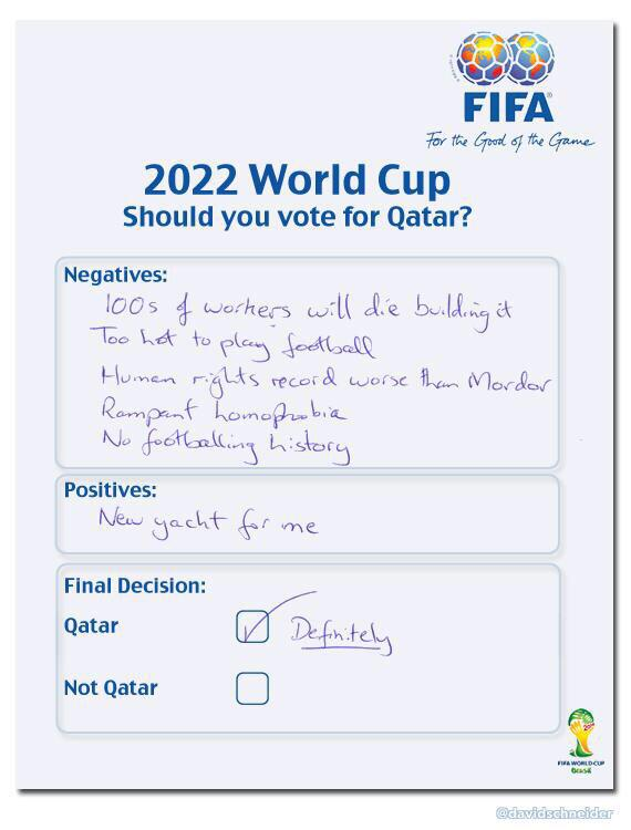 In case you missed it: here's a typical voting form for FIFA delegates on whether to choose Qatar as World Cup hosts. http://t.co/L9hGuxgkwQ